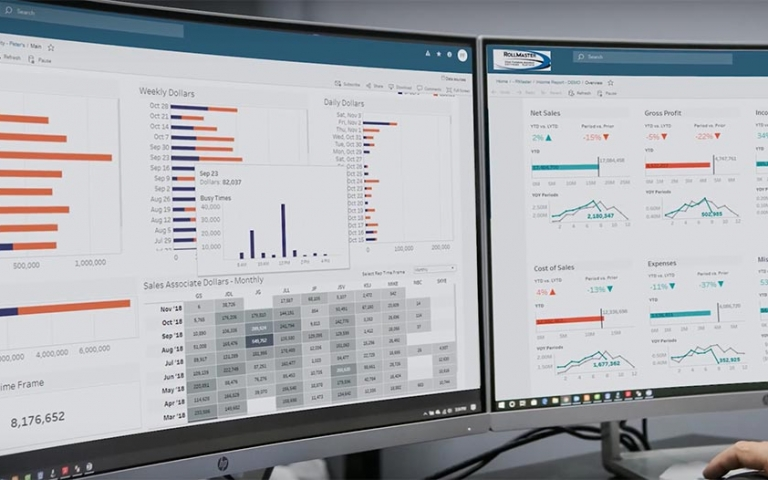 Screenshot of RM Analytics powered by Tableau for flooring analytics on dual desktop screens
